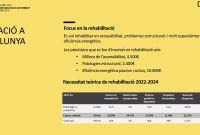 La promoció de la rehabilitació sostenible del patrimoni construït